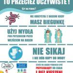 plakat o zasadach higieny na basenie